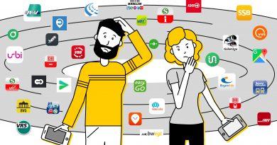 Mobilitäts-Apps