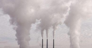 CO2-Verschmutzung